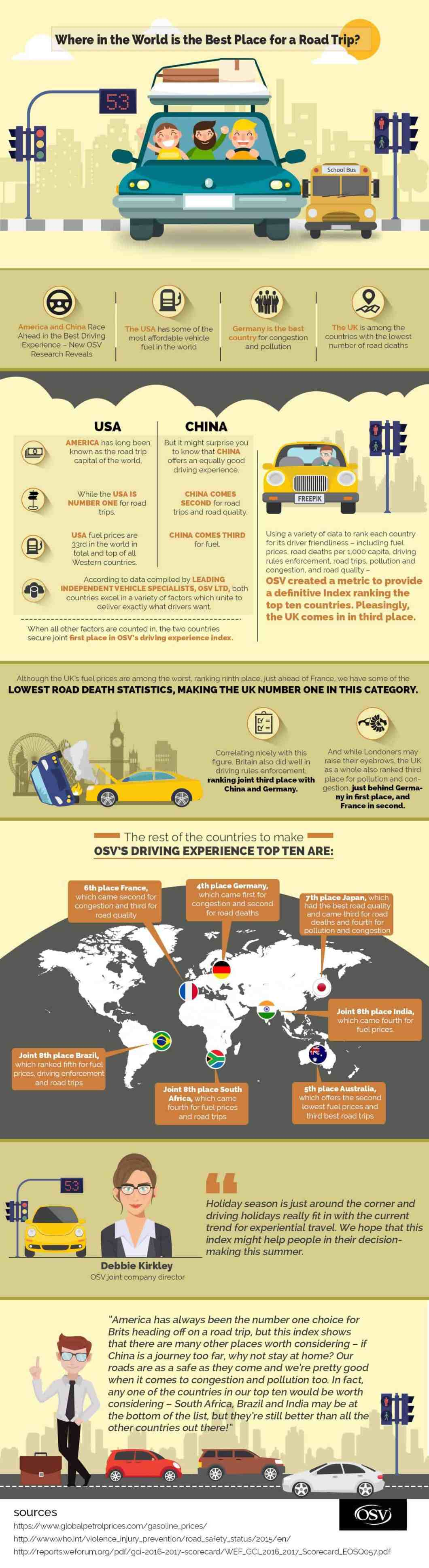 Road Tripping: Which Places Give the Best Driving Experience? - Infographic