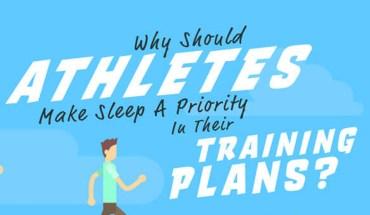 The Under-estimated Ingredient in an Effective Athlete Training Program: Sleep! - Infographic