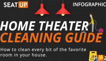 Your Favorite Space Deserve Special Care: Home Theater Cleaning Guide - Infographic