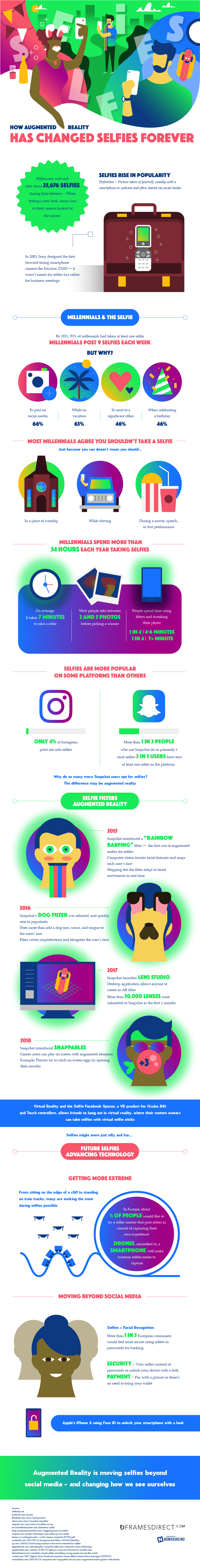 How Augmented Reality Will Transform the Future of Selfies - Infographic
