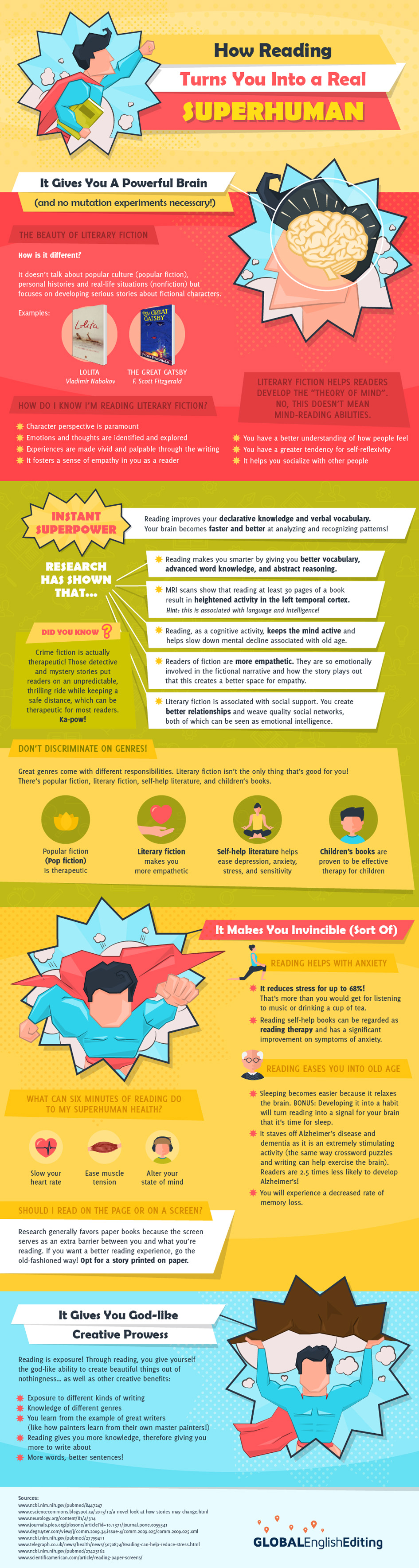 How to Develop Instant Super Powers – Pick Up a Book and Read! - Infographic