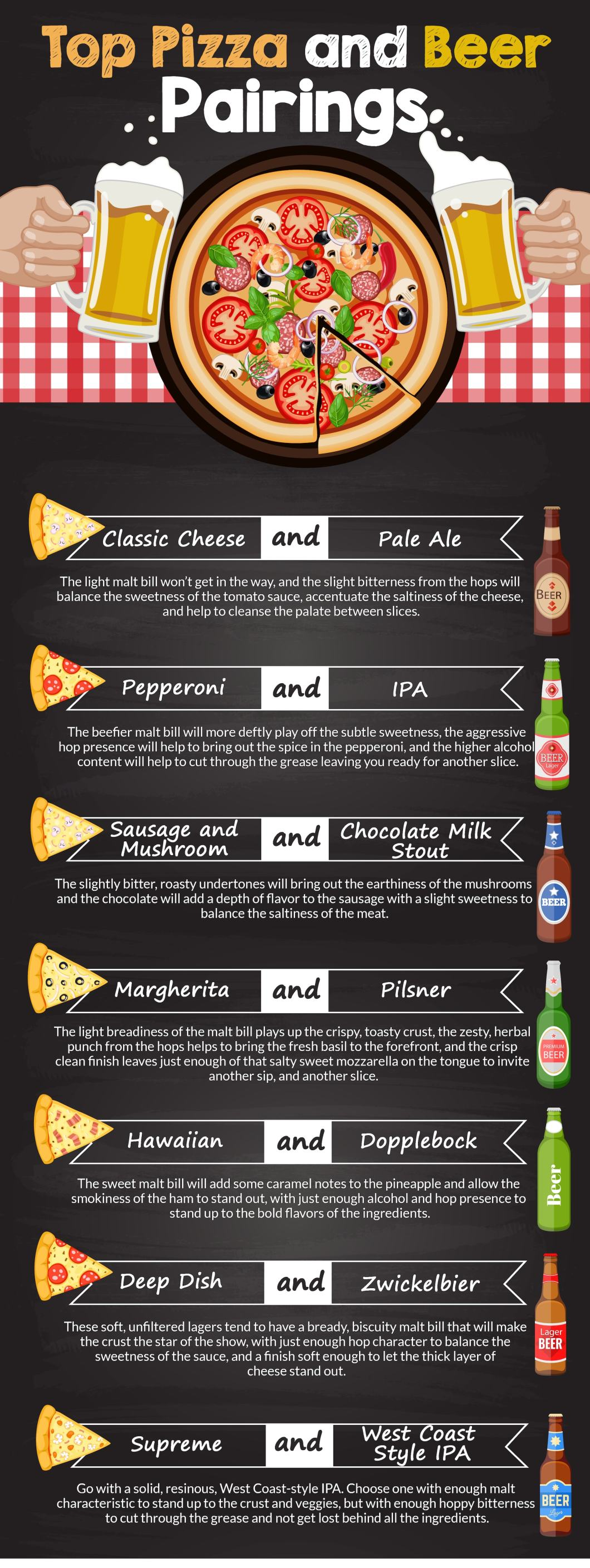 Pizza and Beer Pairings: Matches Made in Food Heaven - Infographic