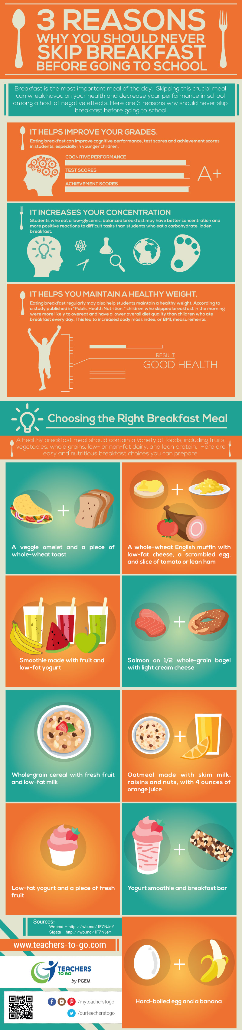Why Skipping Breakfast Before Going to School is a Bad Idea - Infographic