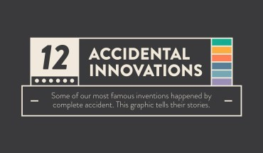 12 Major Innovations that Happened by Sheer Accident - Infographic