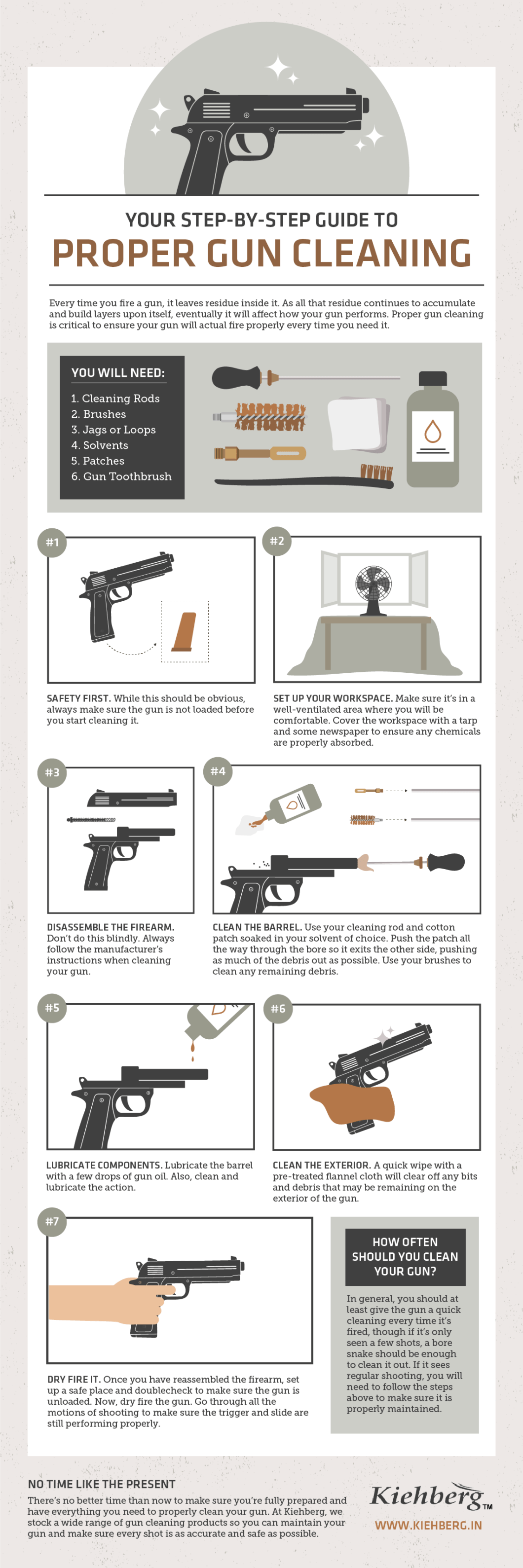How to Keep Your Gun in Top Working Condition: A Step-by-Step Guide - Infographic