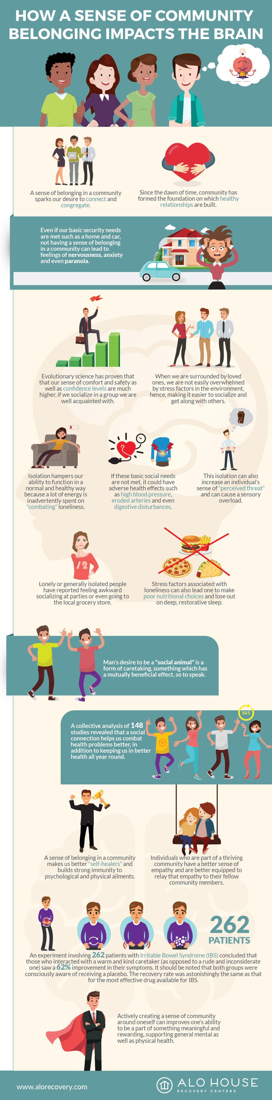 The Critical Linkage Between Community and Brain - Infographic