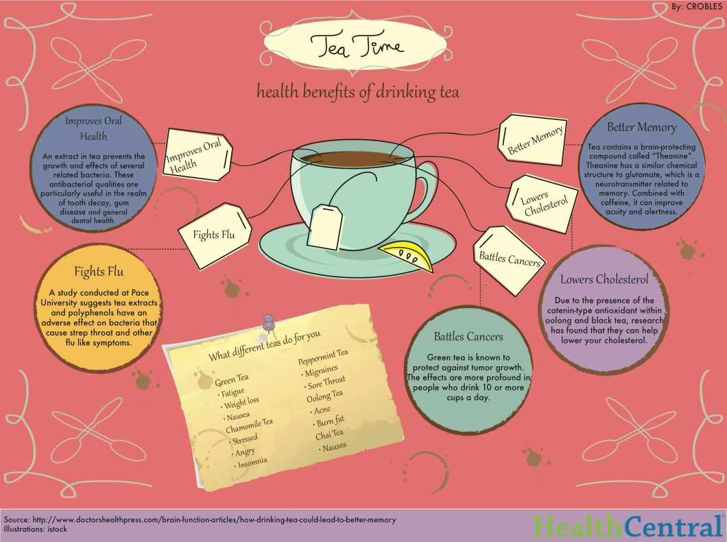 Why Drinking Tea is a Healthy Ritual! - Infographic