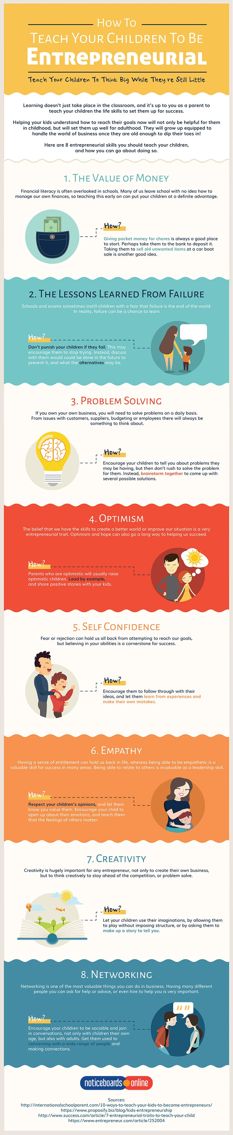 Childhood Literacy Goals: How to Teach Your Kids to be Entrepreneurial - Infographic