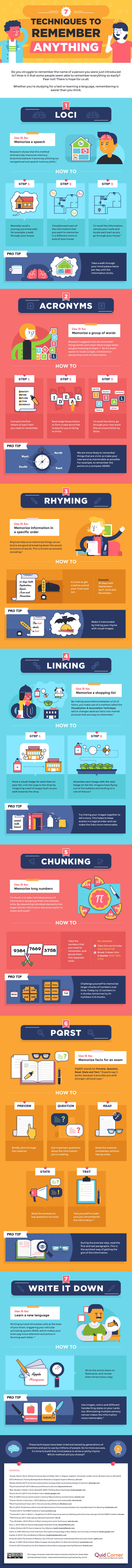 Does Your Memory Need a Booster Dose? 7 Foolproof Techniques - Infographic