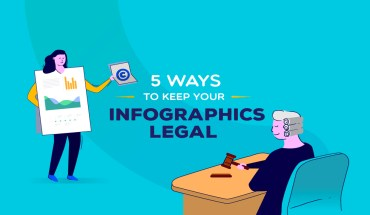 How to Protect and Respect Image Copyright: 5 Sensible Ways Forward - Infographic