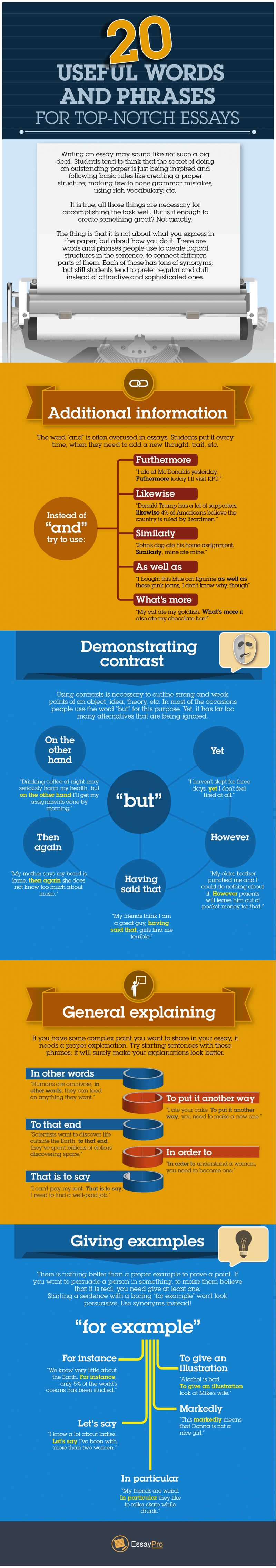 Effective Writing Skills: Using Appropriate Synonyms - Infographic