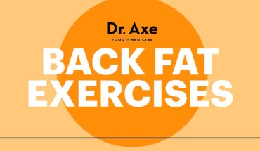 Get Rid of Ugly Back Fat: Here's How! - Infographic
