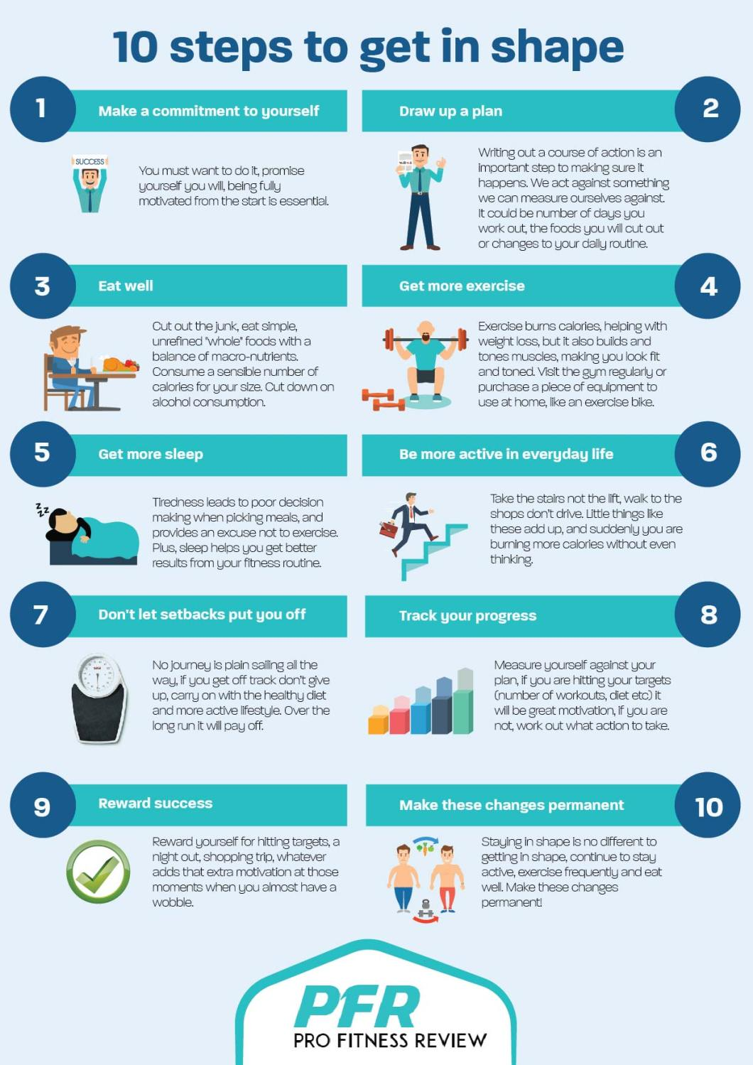 The 10-Step Holistic Route to Getting and Staying in Shape - Infographic