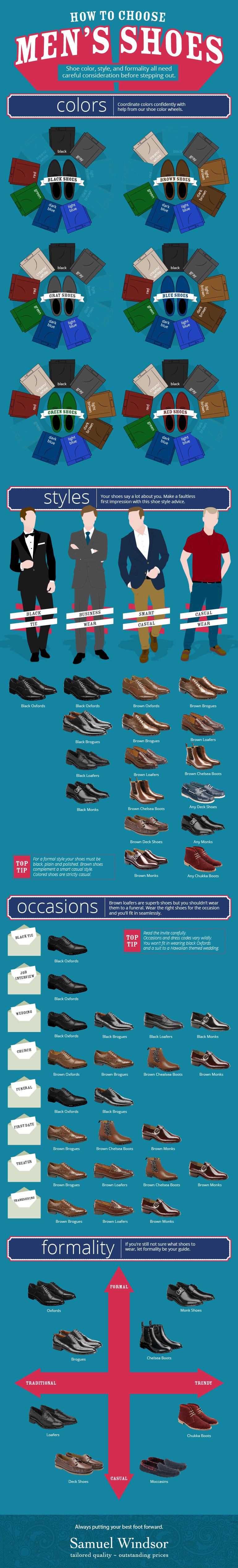 Brown or Black, Monks or Brogue: What to Wear When in Men's Shoes - Infographic