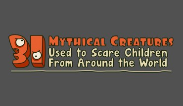 Evil Parental Weapon: Mythical Creatures that Trouble Naughty Children - Infographic