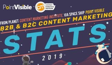 2019 B2B and B2C Content Marketing Statistics - Infographic