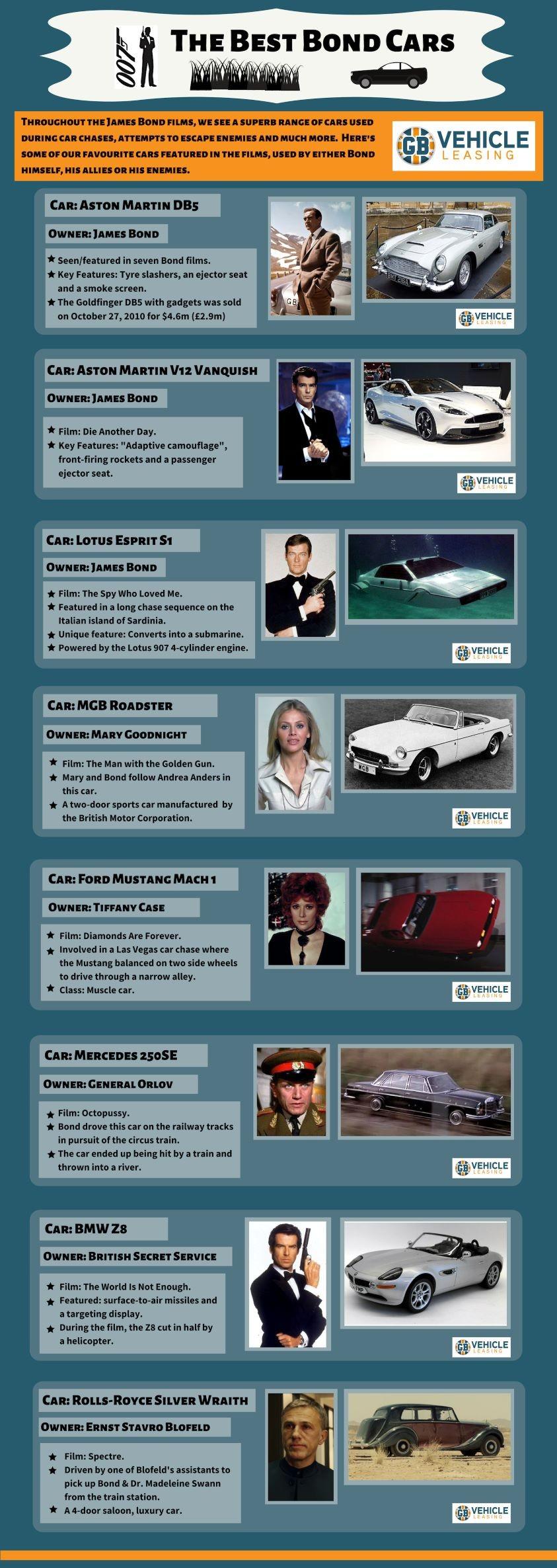 Bond Car Parade: The Best Bond Cars - Infographic
