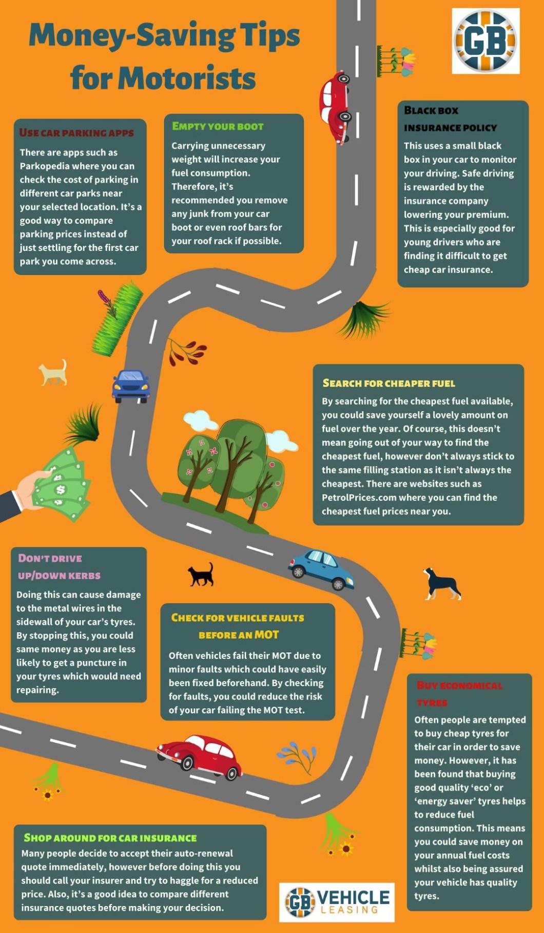 Smart Money-Saving Tips for Motorists - Infographic