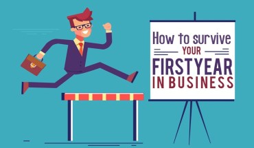 Best Advice for Small Business Start-Ups: The Devil is in the Details - Infographic