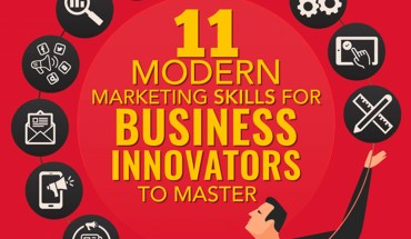 Building a New Generation of Marketers: 11 Modern Marketing Skills to Be Mastered - Infographic