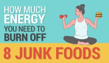 How Much Exercise You Need Post a Junk-Food Binge - Infographic