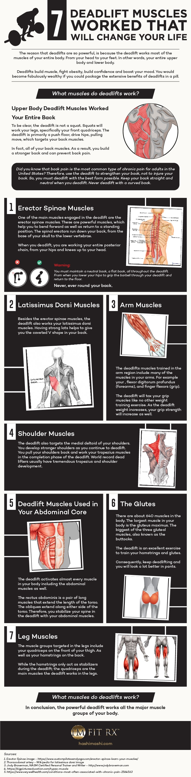 How to Take Control of Your Body with Deadlifts - Infographic