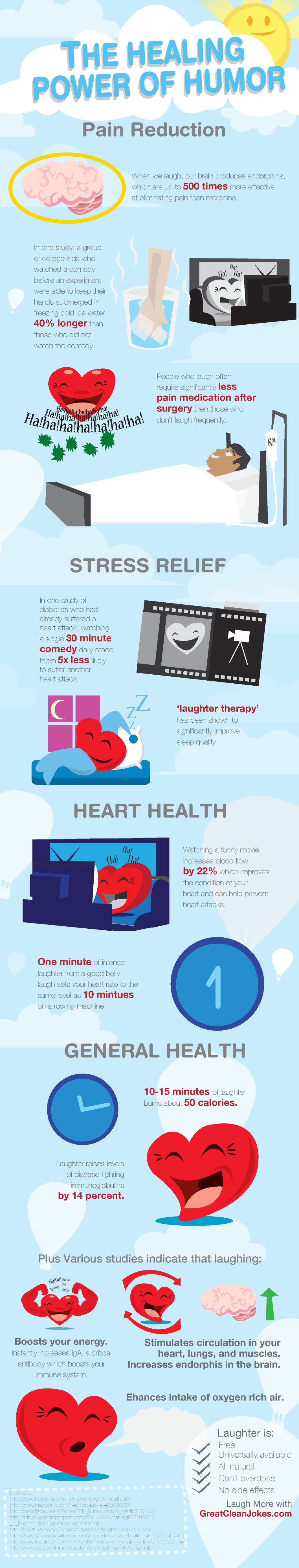 Why a Good Belly Laugh is Great for Health - Infographic