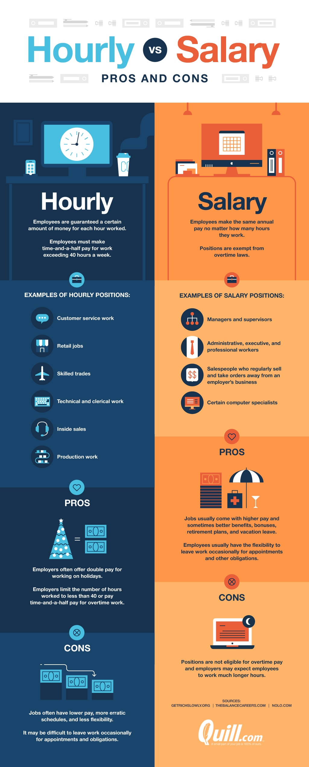 Comparing Pros and Cons: Hourly Pay Vs Annual Salary - Infographic