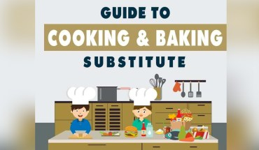 Every Cooks' Essential Guide of Substitute Ingredients - Infographic