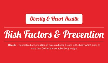 How to Overcome Obesity: Risk Factors and Prevention Strategies - Infographic