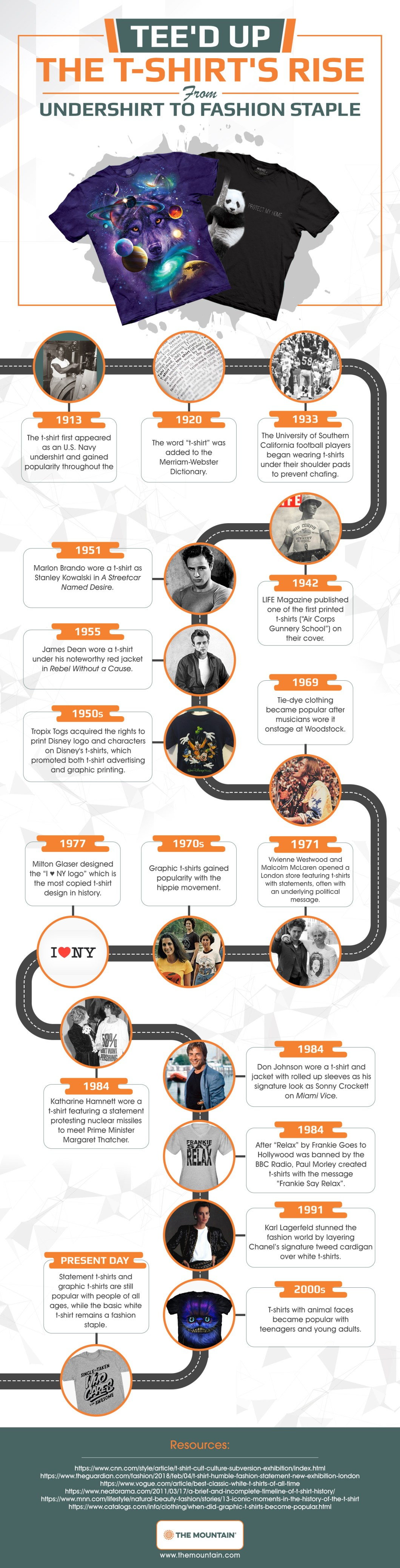 The Reinvention of the T-Shirt: From Undershirt to Fashion Statement - Infographic
