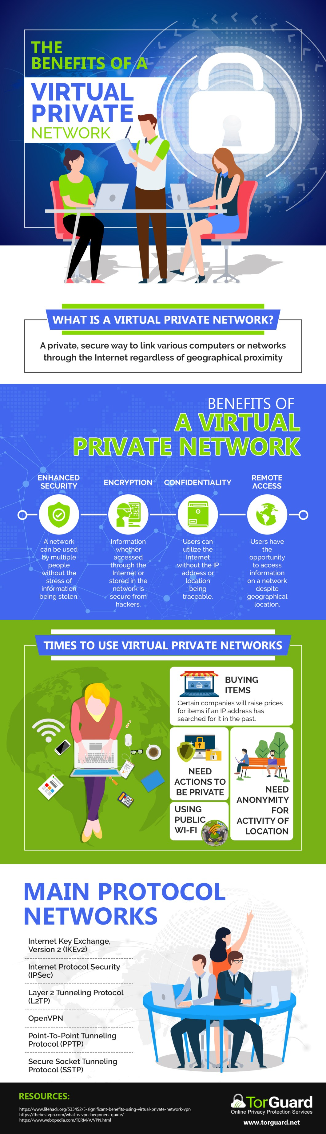 Why Using a Virtual Private Network Makes Perfect Sense - Infographic
