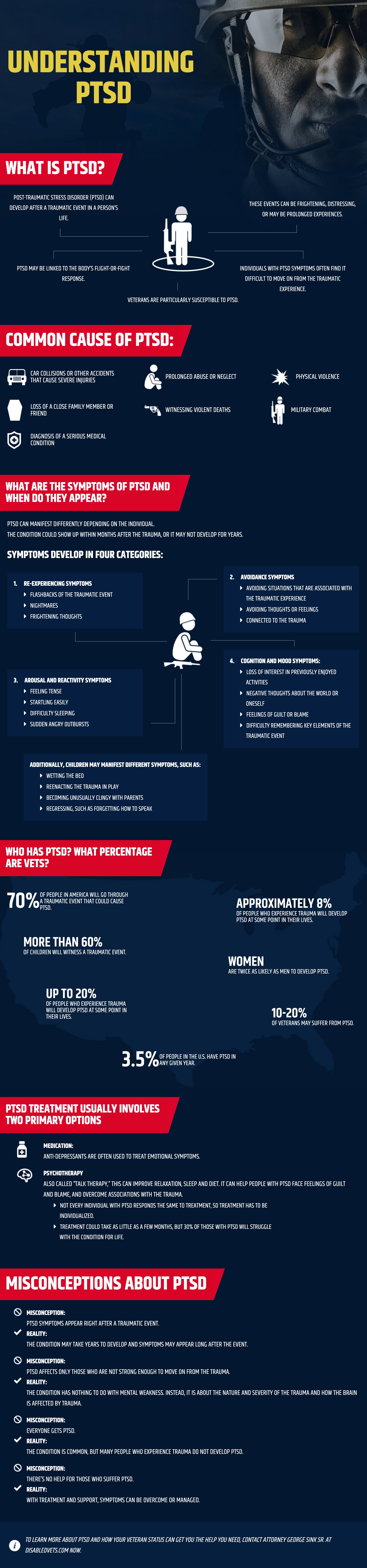 Clearing Misconceptions About Ptsd And Its Symptoms