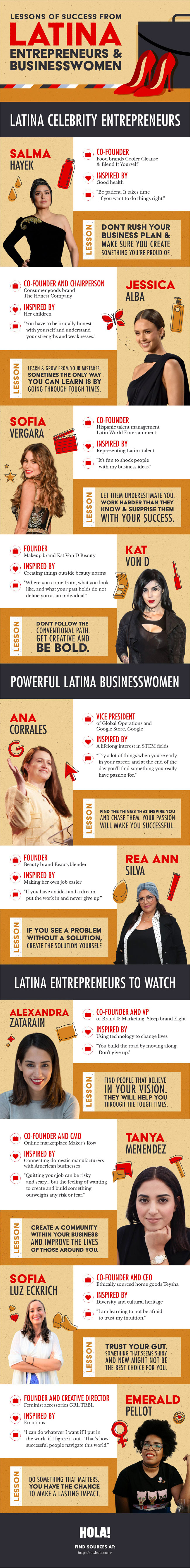 Lessons of Success from Latina Entrepreneurs & Businesswomen - Infographic