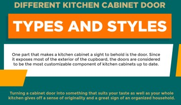 Kitchen Cabinet Door Types and Styles - Infographic