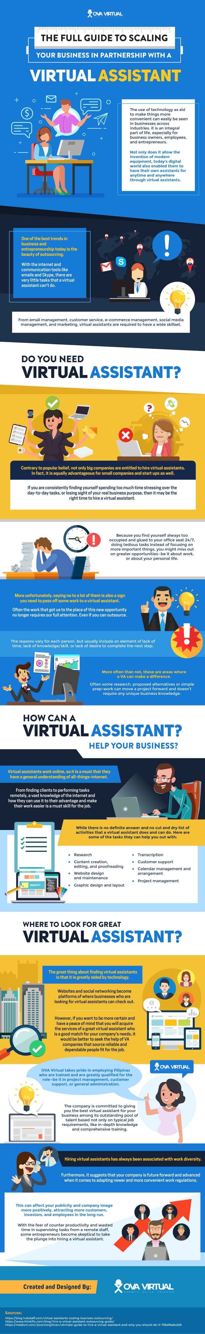 Scaling Your Business in Partnership with a Virtual Assistant - Infographic