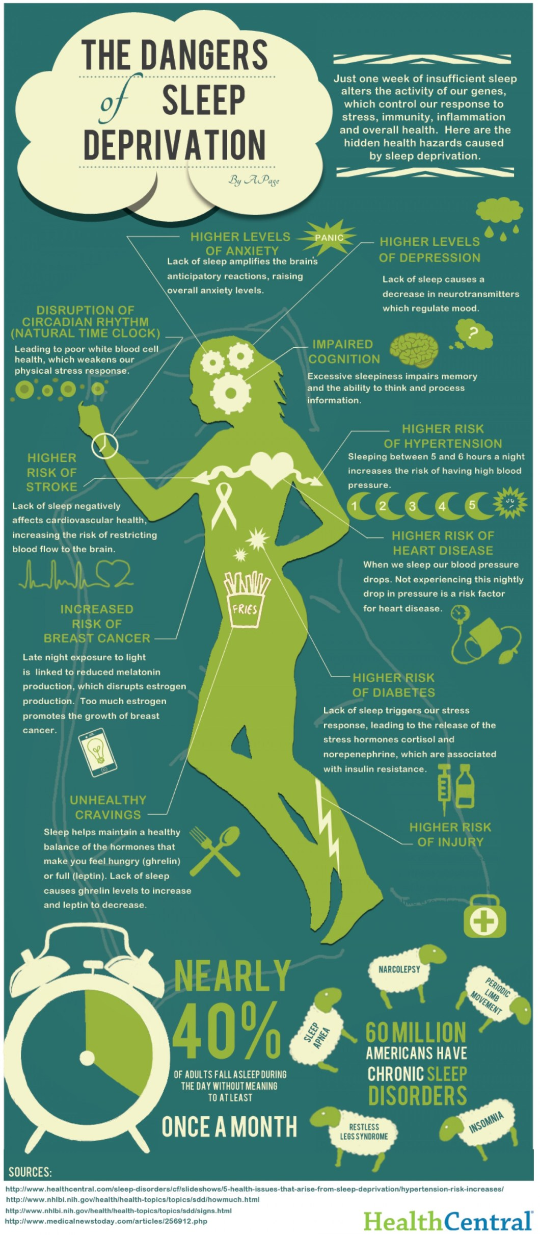 The Many Dangers of Insufficient Sleep - Infographic