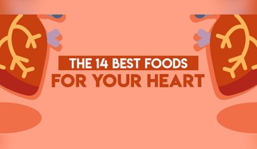 14 Heart-Healthy Foods That Must Be in Your Diet - Infographic