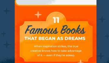 Dreamy Beginnings: 11 All-Time Classics that Started with a Dream - Infographic