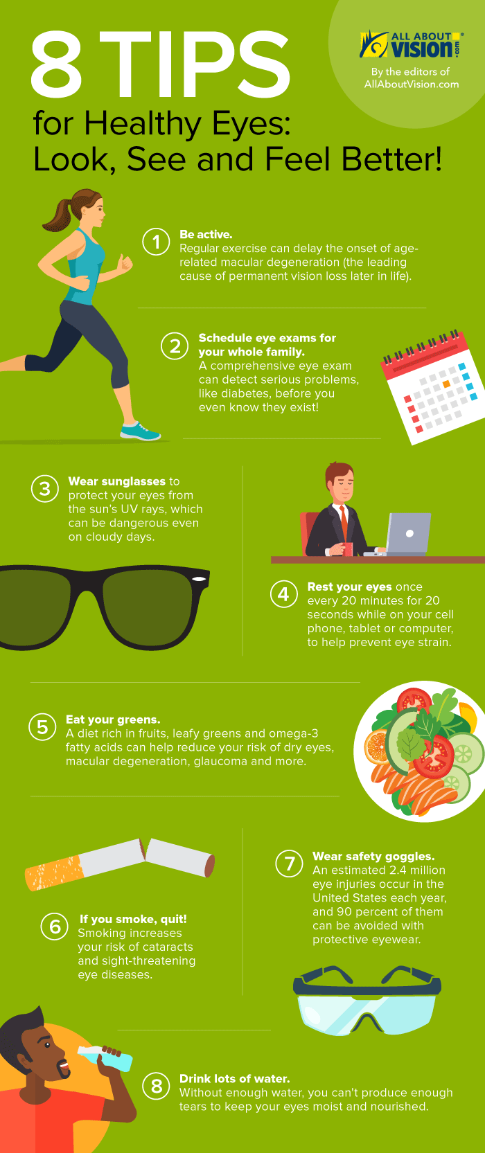 How to Ensure Healthy Eves and Vision: 8 Simple and Practical Tips - Infographic