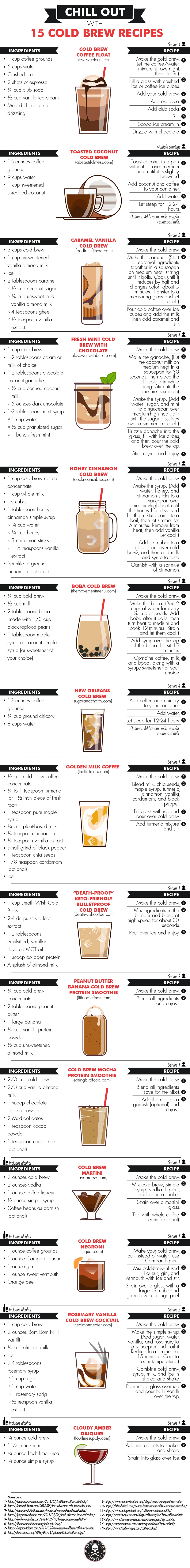 15 Killer Cold Brews to Try This Summer - Infographic