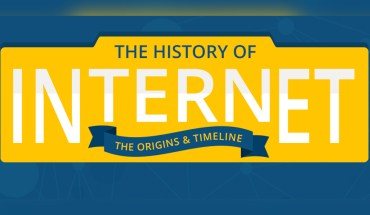 Awakening the Force: Internet's Past, Present and Future - Infographic