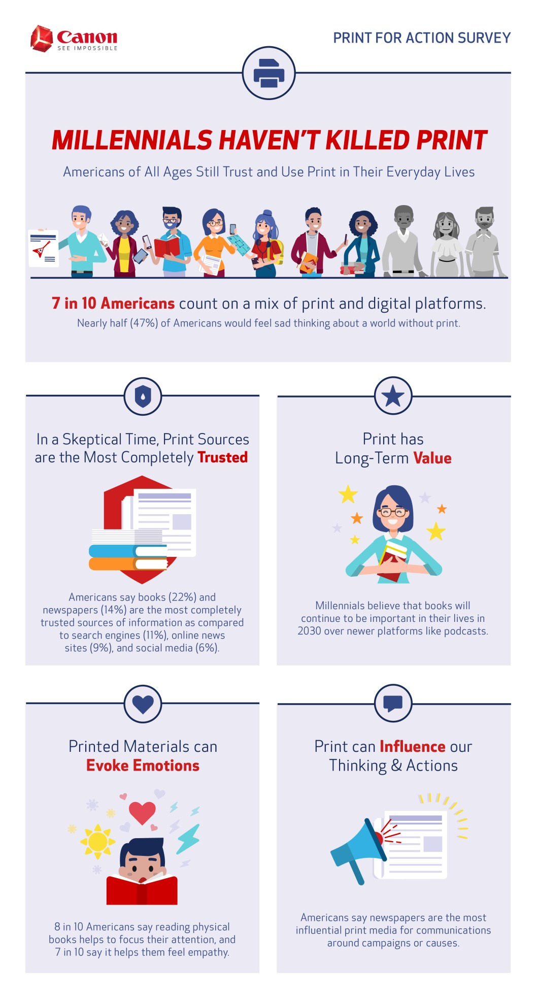 Why Millennials Still Choose Print Over Other Mediums - Infographic