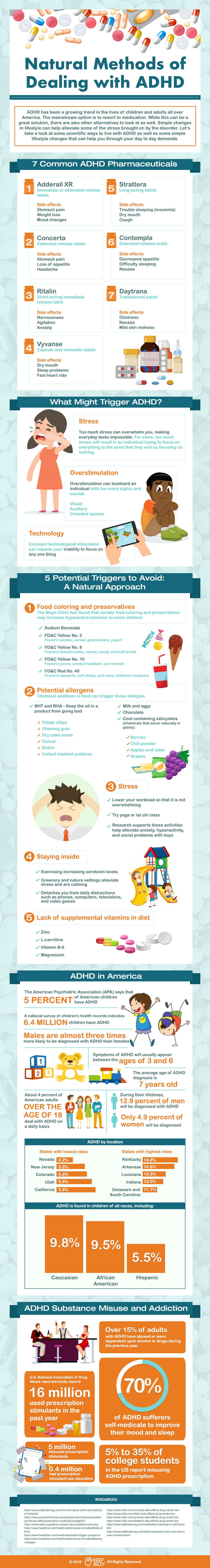 5 Methods to Fight ADHD the Natural Way - Infographic