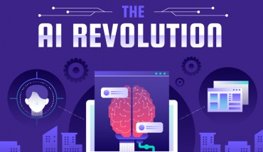 Artificial Intelligence: The Journey from Future to Present - Infographic