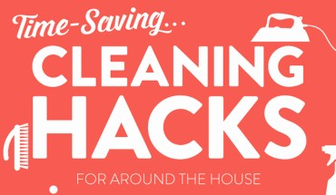 Reclaim 67680 Wasted Hours: Time-Saving Cleaning Hacks - Infographic