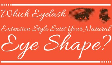 The Perfect Match: Eyelash Extension Styles that Enhance Your Natural Eye Shape - Infographic
