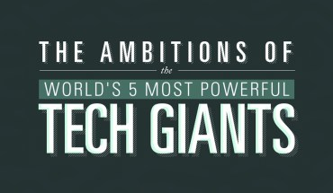 What Makes the 5 Global Tech Powerhouses Really Tick - Infographic