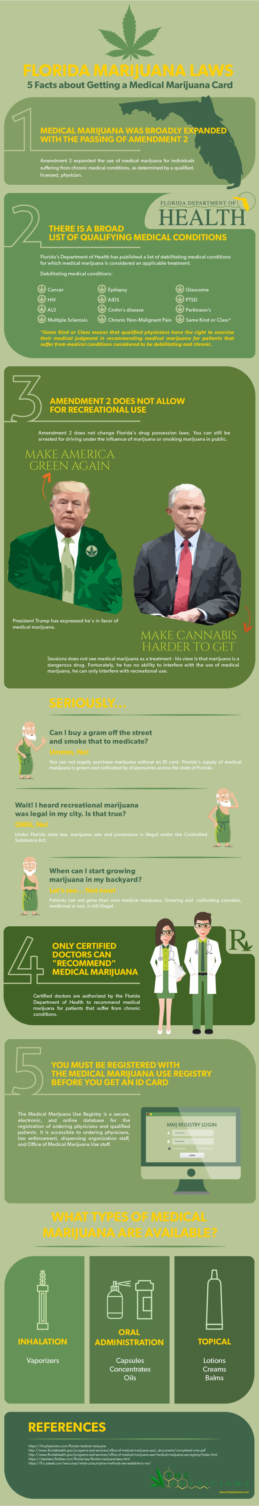 Who Qualifies for a Medical Marijuana Card: 5 Key Facts - Infographic