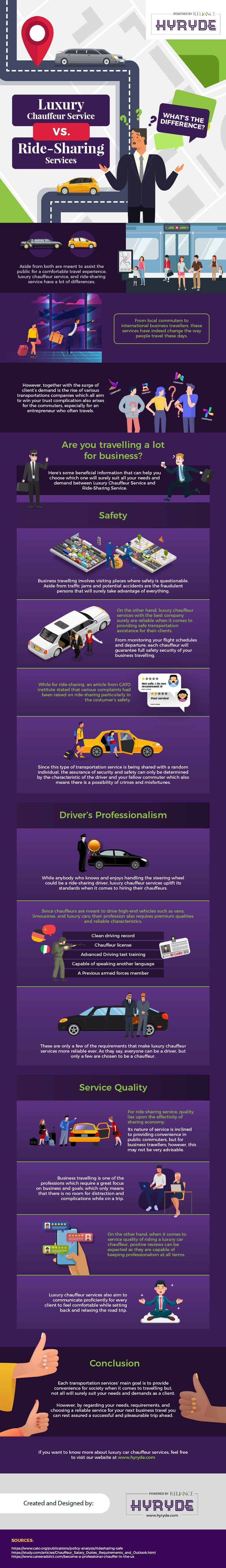 Luxury Chauffeur Service Vs. Ride-Sharing Services - Infographic
